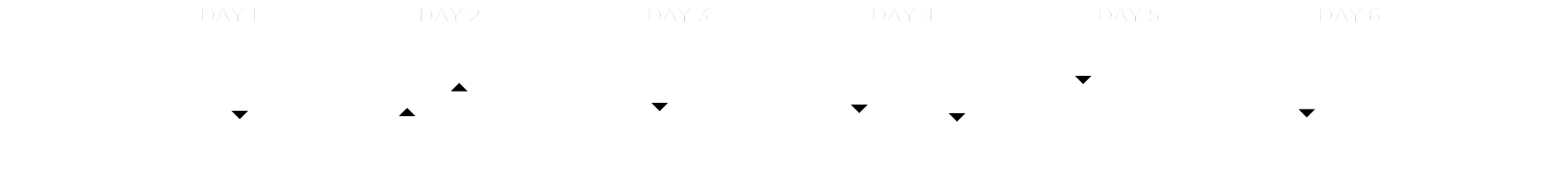 Cradle-Lake-St-Clair-Self-Guided-Walking-Grading